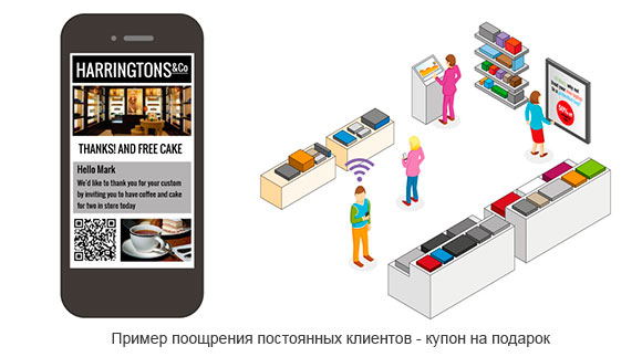 WiFi_monetization_coupon2