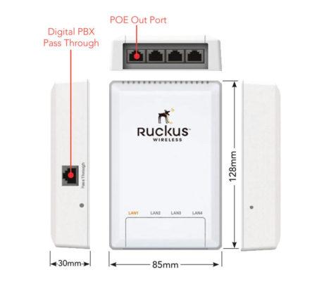 Ruckus ZoneFlex 7025 | ZoneFlex-7025_2