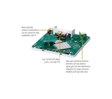Ruckus ZoneFlex R500 | ZoneFlex-R500_3